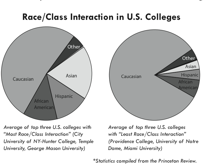 a review of the improvements in race relations in united states Although the united states is a nation of immigrants, america remains divided over the surge of immigrants into the country in recent decades opponents of immigration, particularly illegal immigration, regard immigrants as a drain on the country's resources.